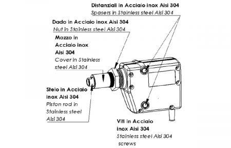 nastri-trasportatori-ad-aria-attuatori-elettrici-draw